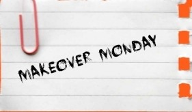 Makeover Monday: Getting Clutter Free