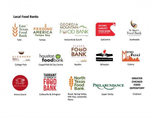 Food Bank Logos